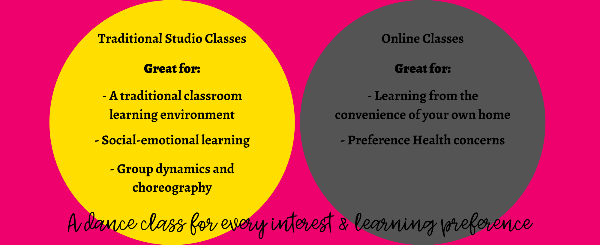 A dance class for every interest & learning preference
